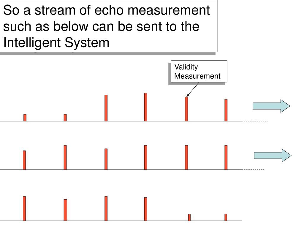 So a stream of echo measurement such as below can be sent to the Intelligent System