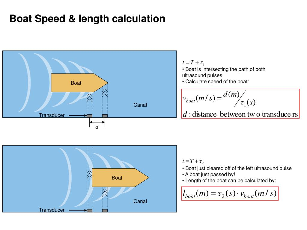 Boat Speed & length calculation