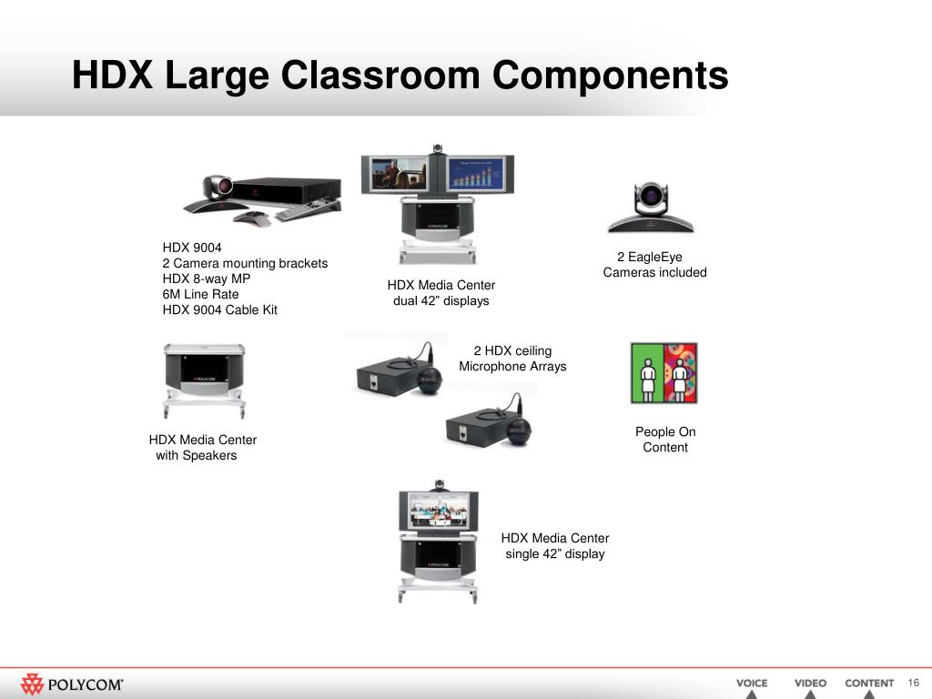 HDX Large Classroom Components