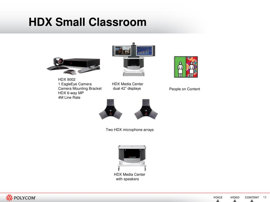 HDX Small Classroom
