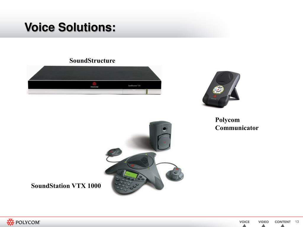 Voice Solutions: