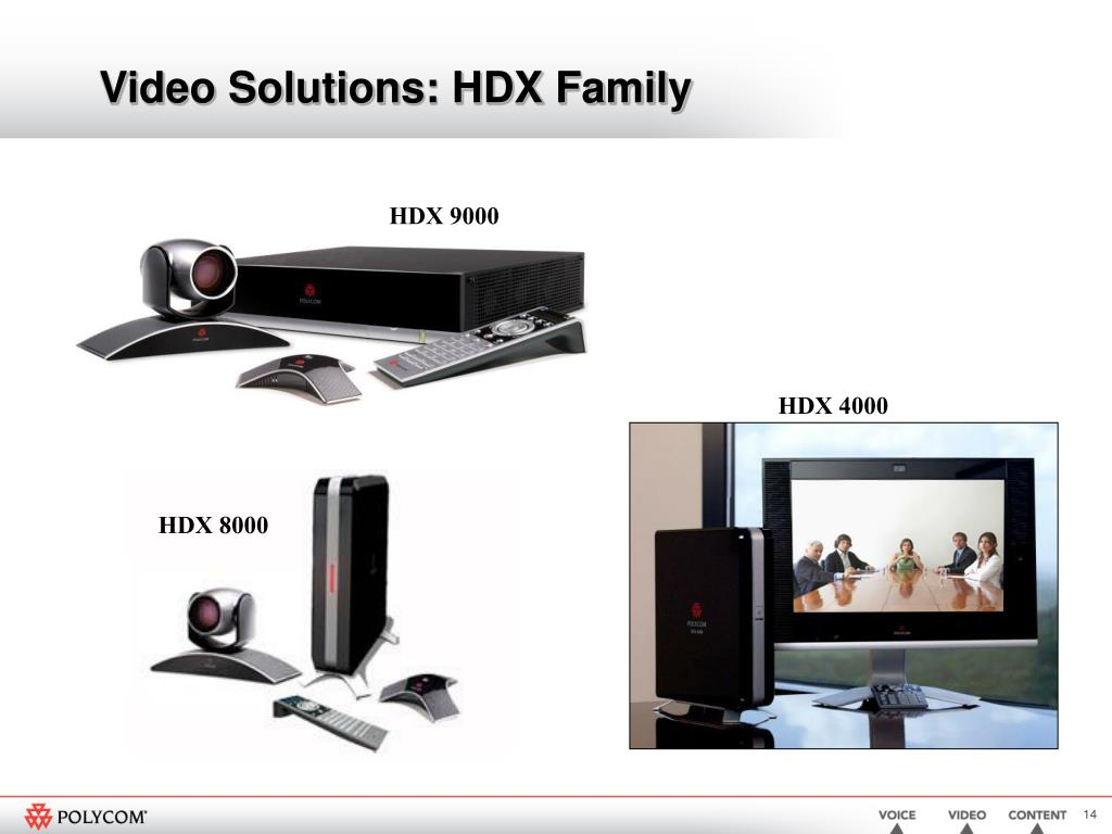 Video Solutions: HDX Family