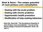 stott davis the unique potential of each primary care consultation