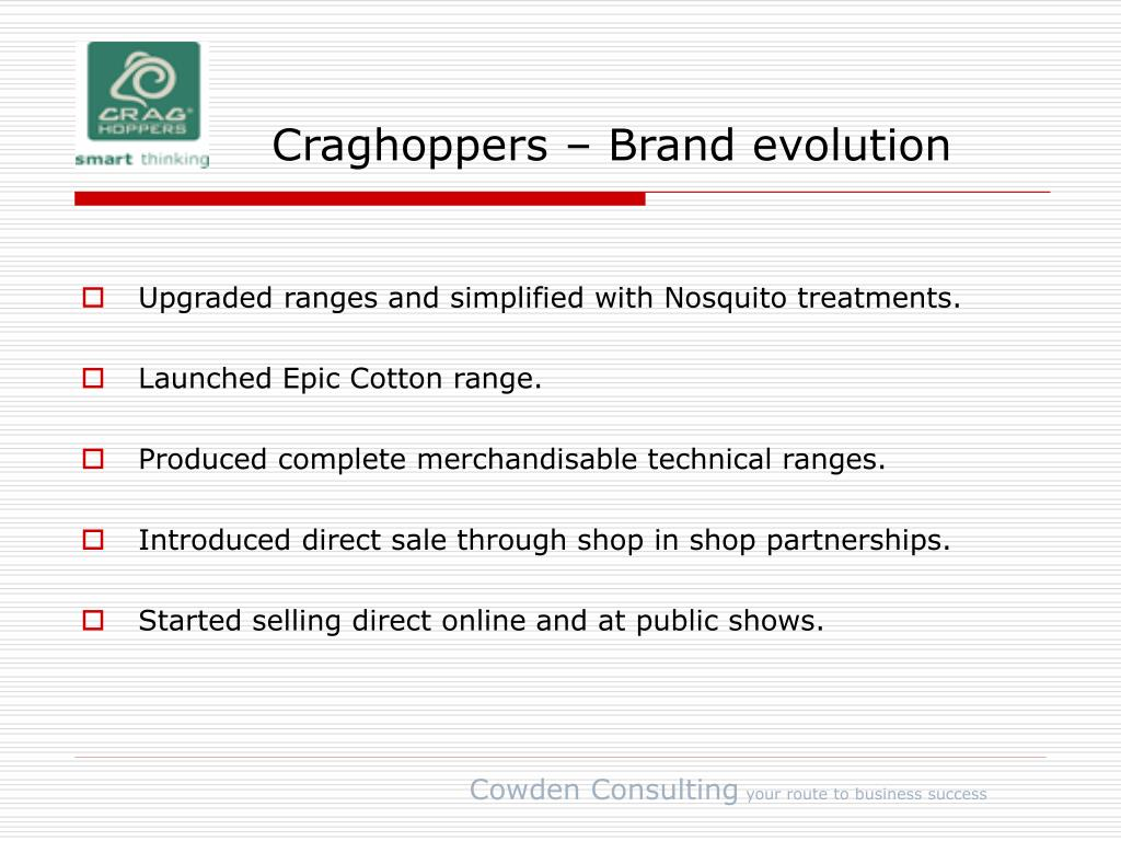 Craghoppers – Brand evolution