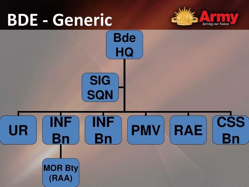 BDE - Generic