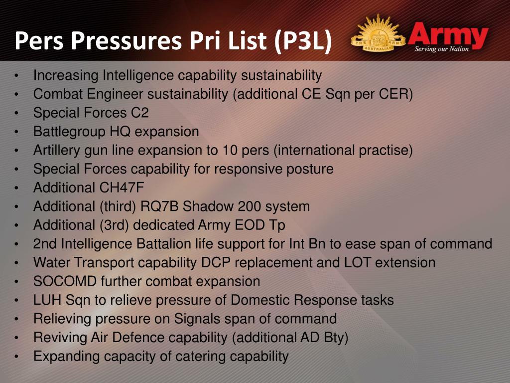 Pers Pressures Pri List (P3L)