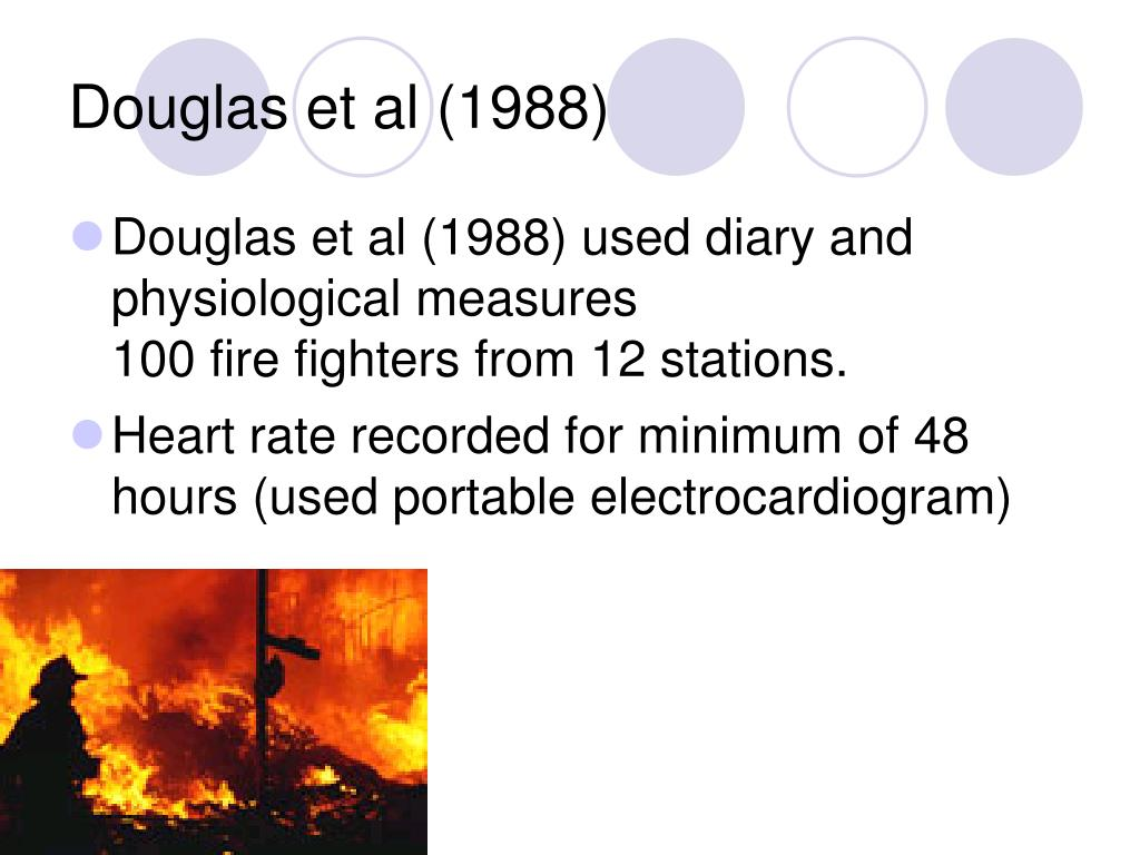 Douglas et al (1988)