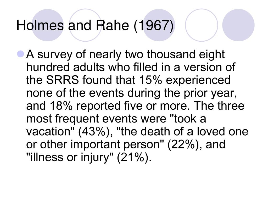Holmes and Rahe (1967)