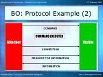 bo protocol example 2