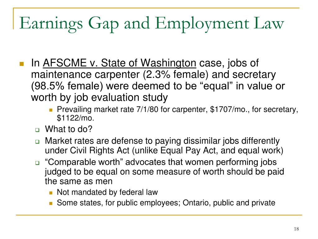 Earnings Gap and Employment Law
