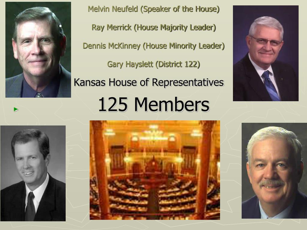 Kansas House Members