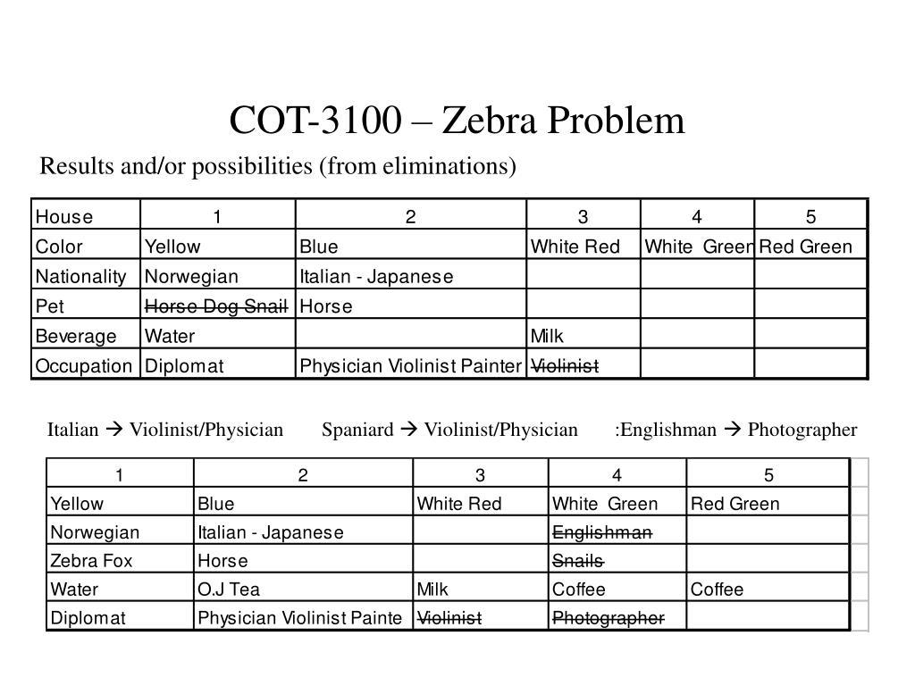 COT-3100 – Zebra Problem