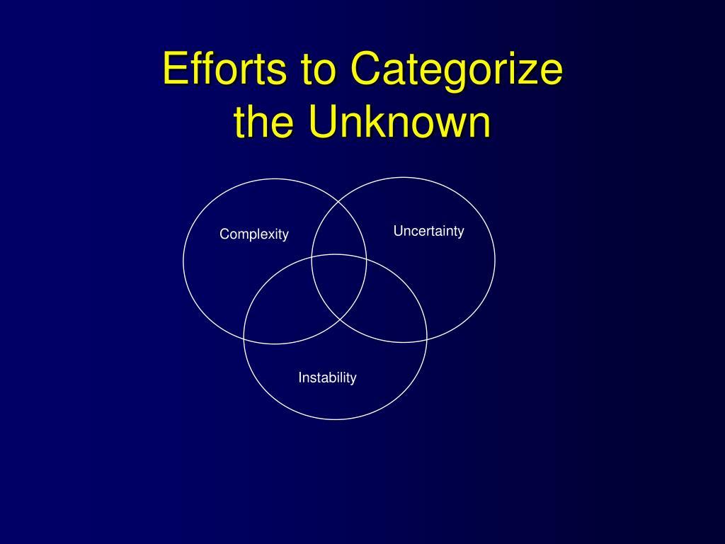 Efforts to Categorize