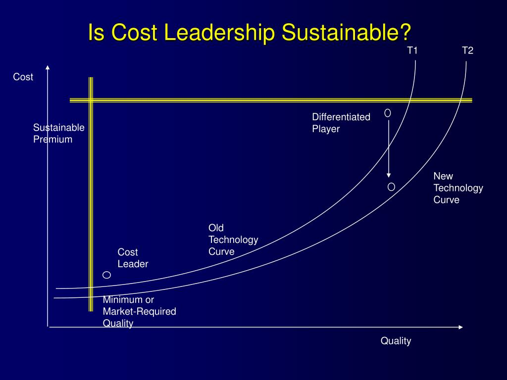 Is Cost Leadership Sustainable?
