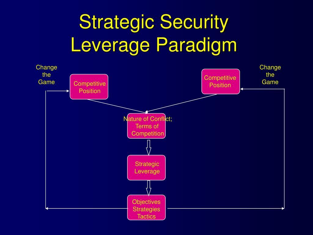 Strategic Security