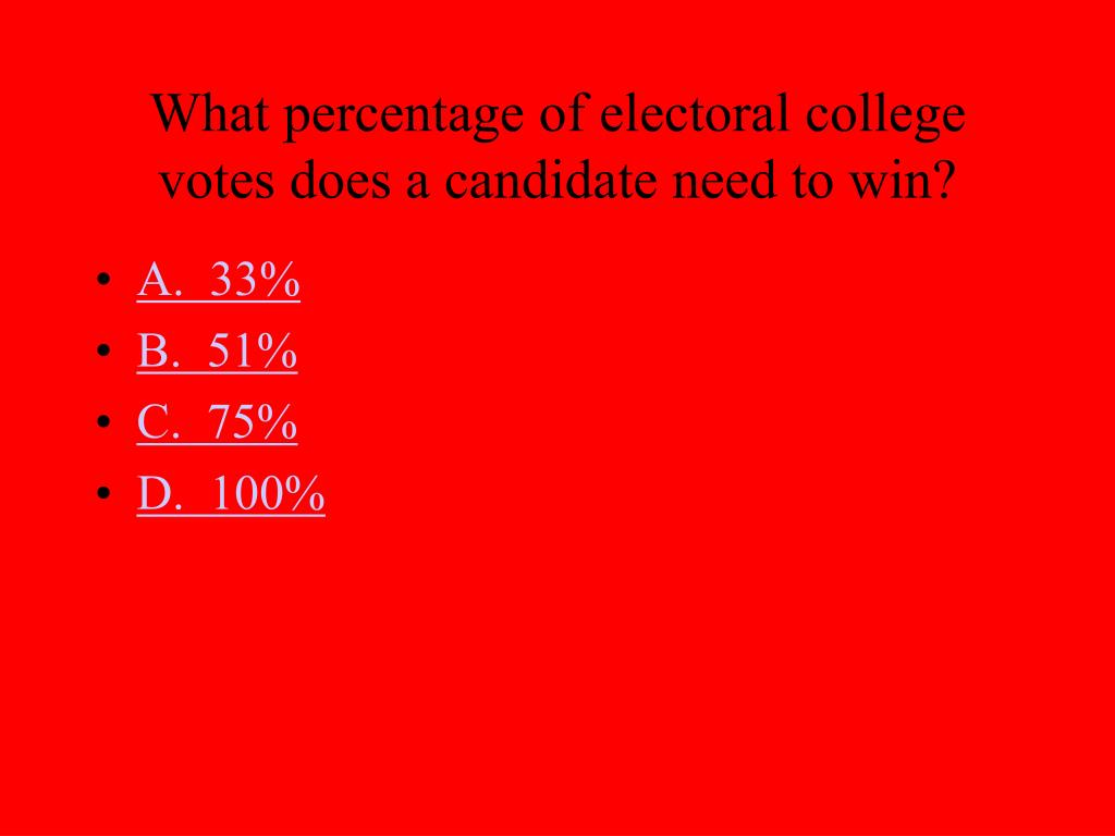 What percentage of electoral college votes does a candidate need to win?
