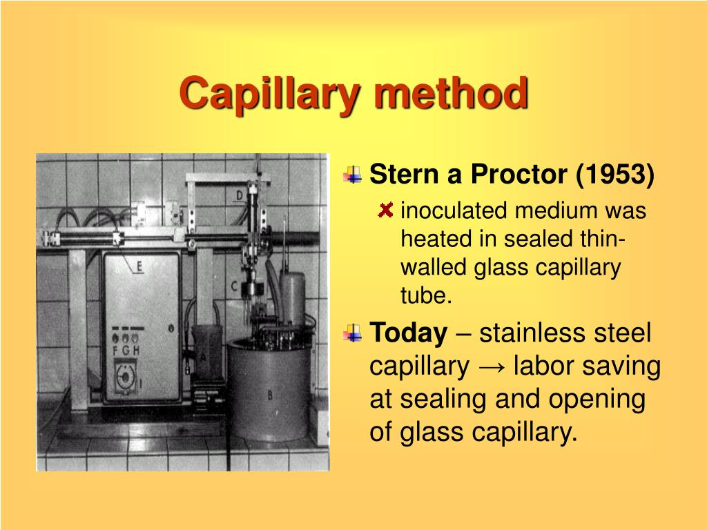 Capillary method