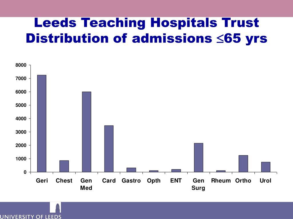Leeds Teaching Hospitals Trust