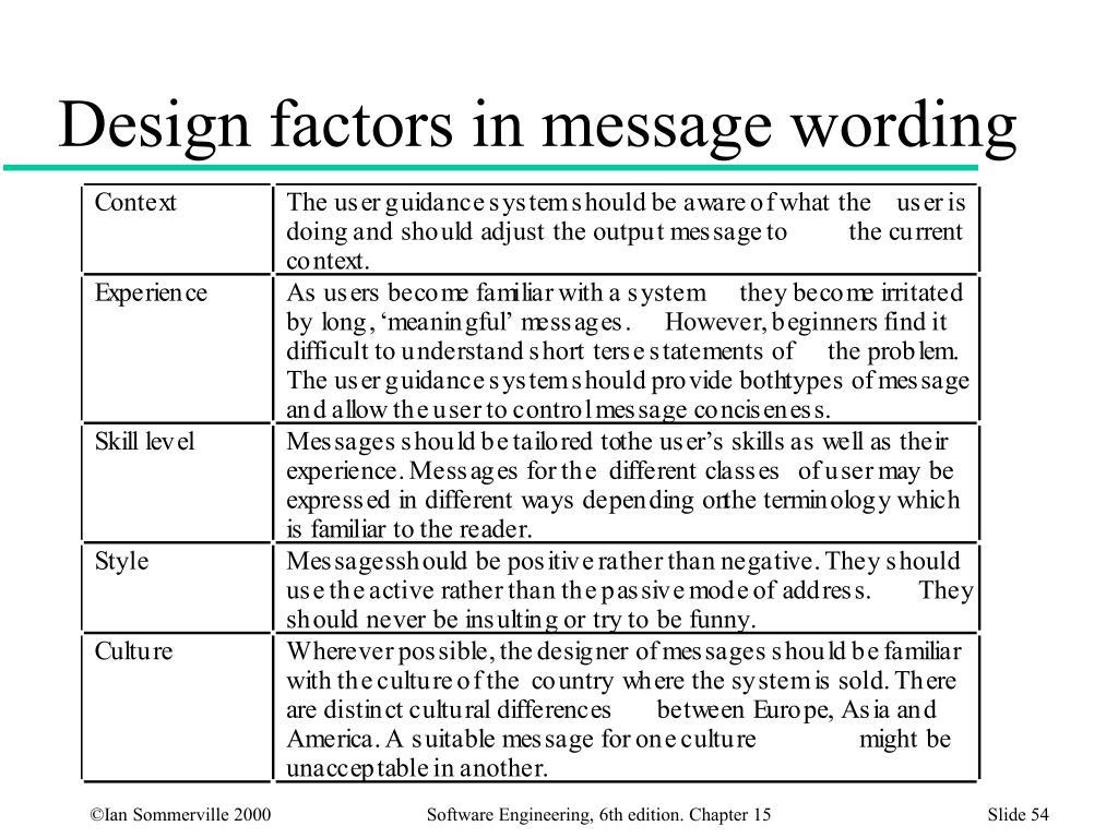 Design factors in message wording