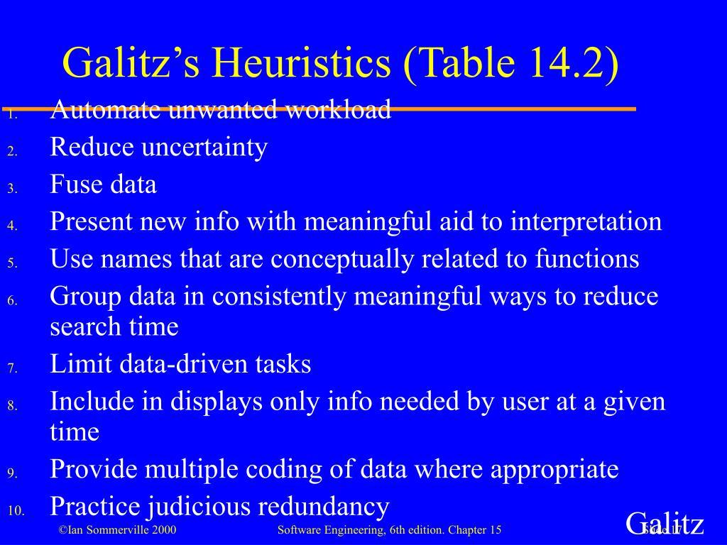 Galitz's Heuristics (Table 14.2)