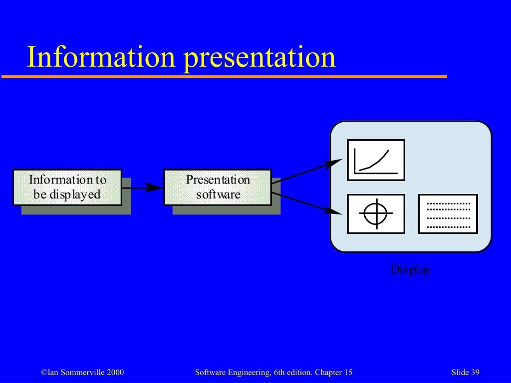 Information presentation