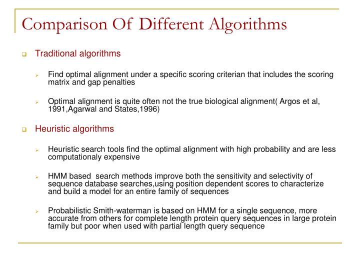 Comparison Of Different Algorithms