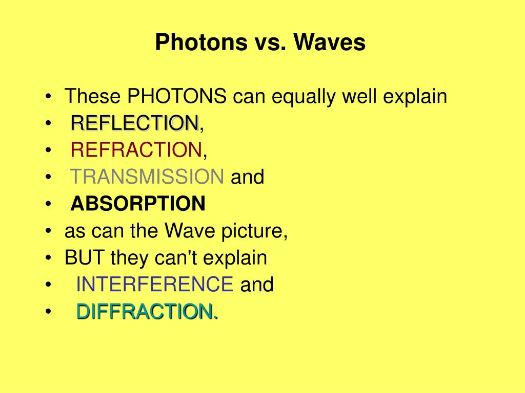 Photons vs. Waves