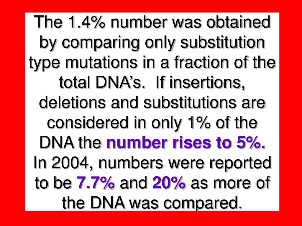 The 1.4% number was obtained by comparing only substitution type mutations in a fraction of the total DNA's.  If insertions, deletions and substitutions are considered in only 1% of the DNA the