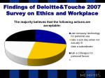 findings of deloitte touche 2007 survey on ethics and workplace22