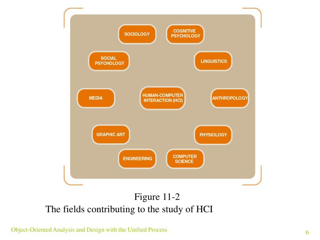 Figure 11-2