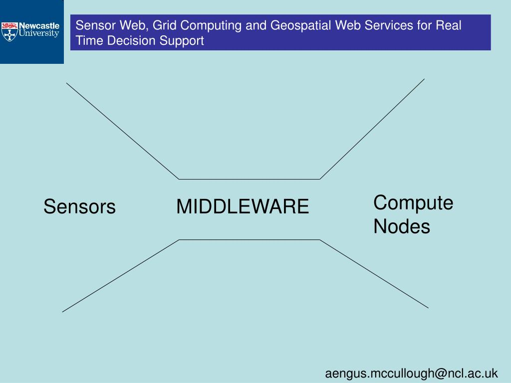 Sensor Web, Grid Computing and Geospatial Web Services for Real Time Decision Support