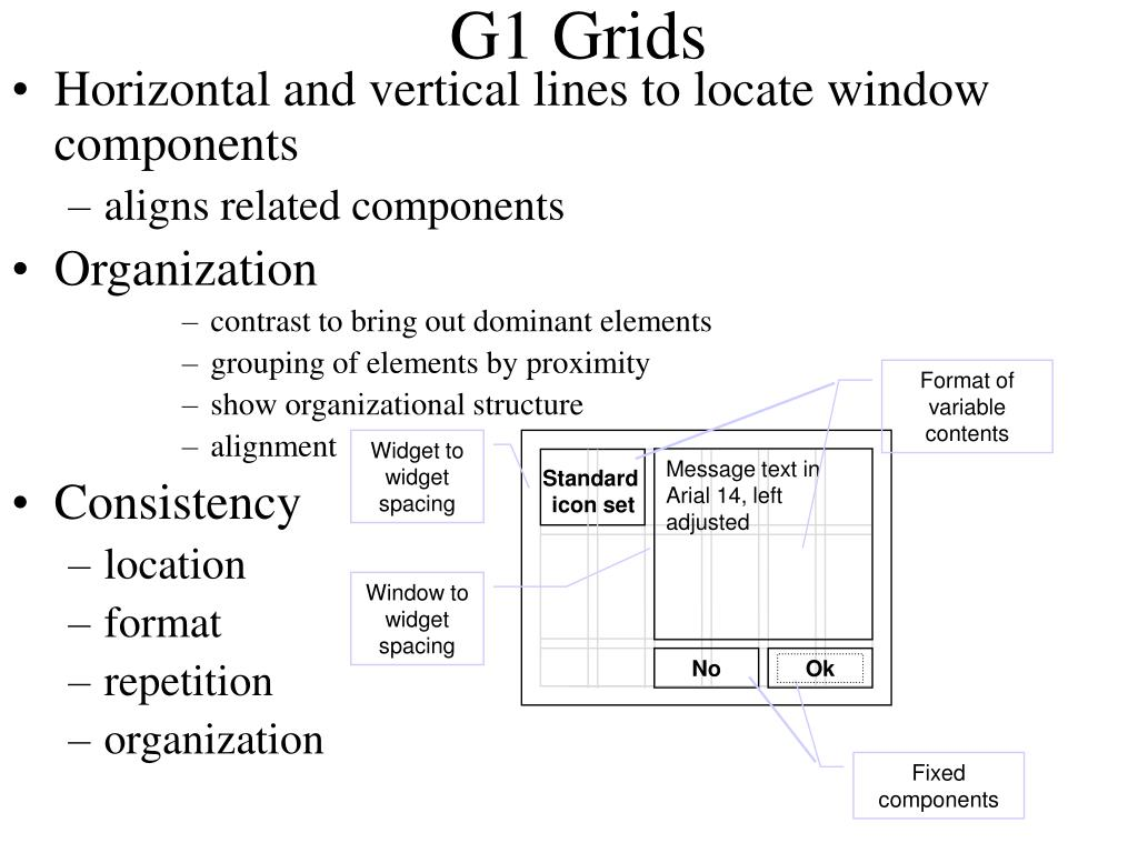 G1 Grids