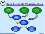 data elements fundamentals