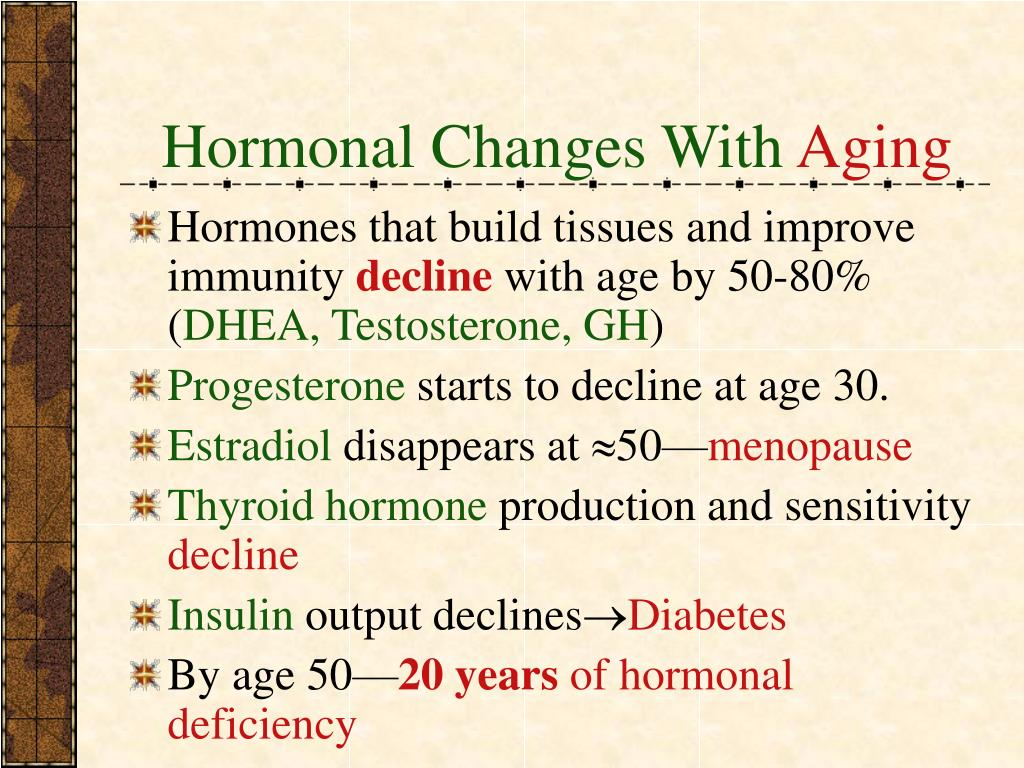 Hormonal Changes With