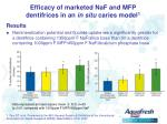 efficacy of marketed naf and mfp dentifrices in an in situ caries model 1