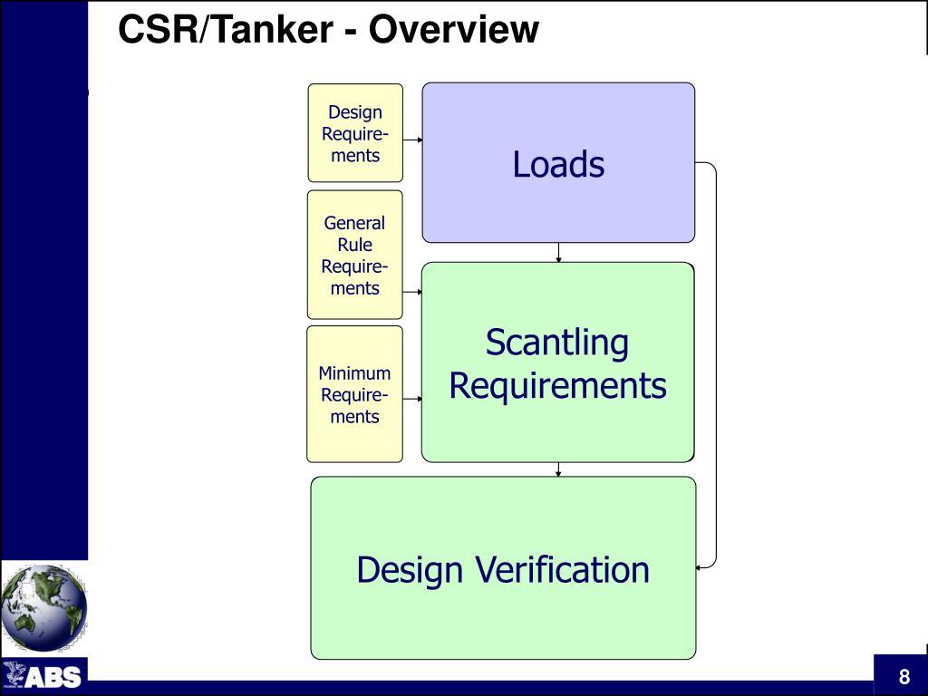 CSR/Tanker - Overview
