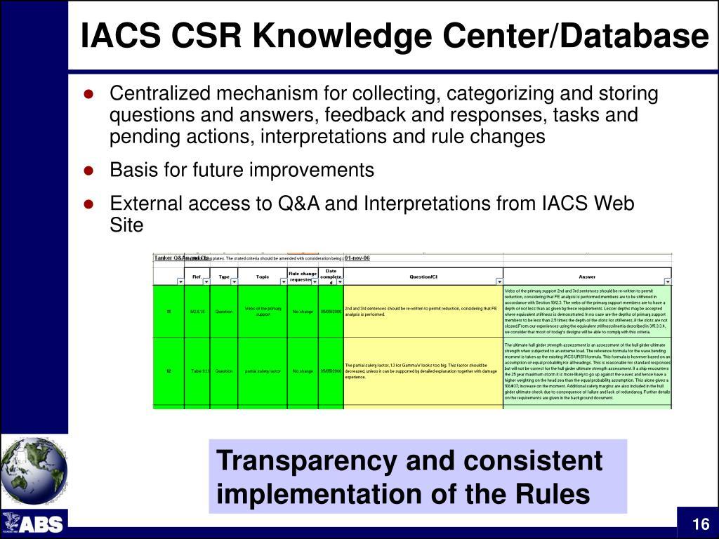 IACS CSR Knowledge Center/Database