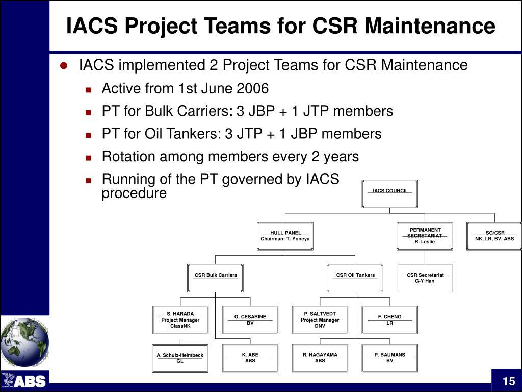 IACS Project Teams for CSR Maintenance