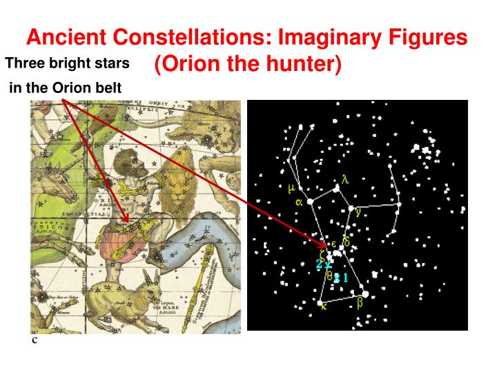 Ancient Constellations: Imaginary Figures