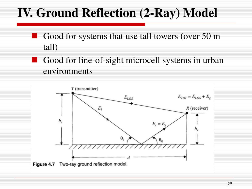 IV. Ground Reflection (2-Ray) Model