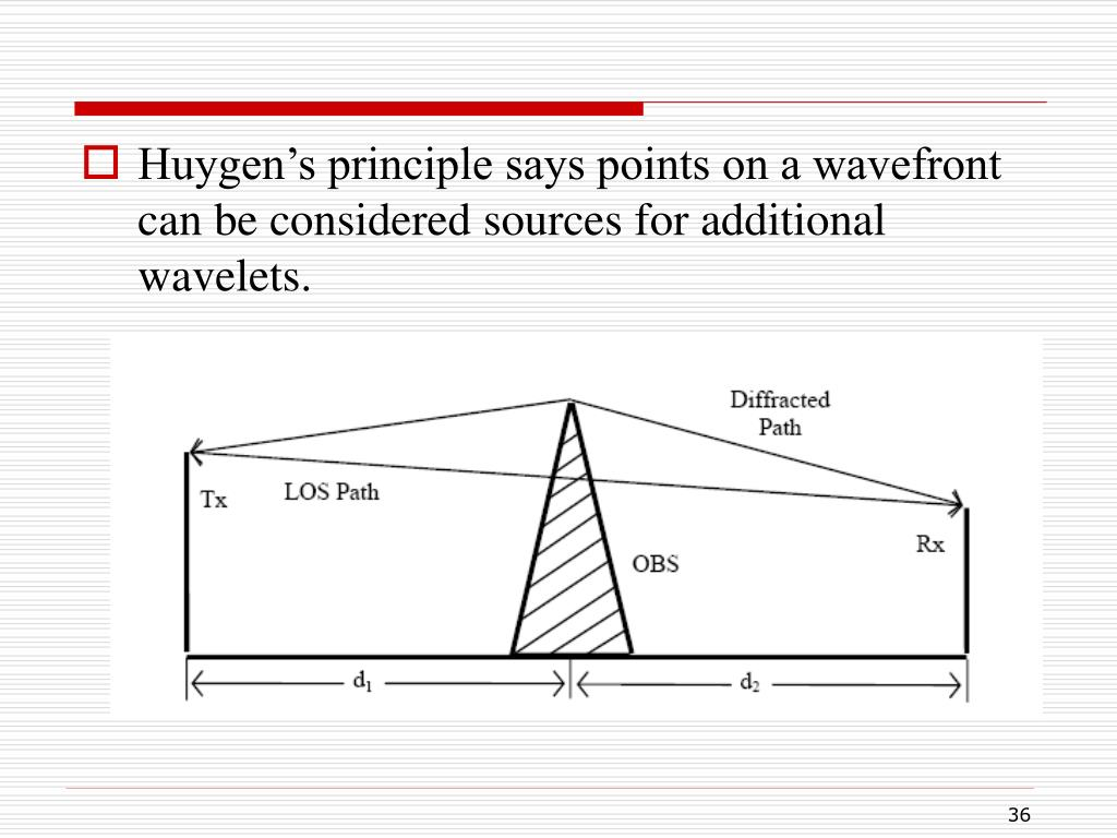 Huygen's principle says points on a wavefront can be considered sources for additional wavelets.