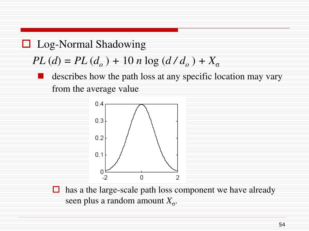 Log-Normal Shadowing