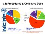 ct procedures collective dose