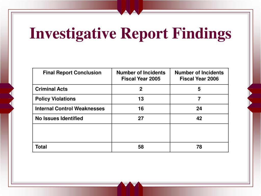 Investigative Report Findings