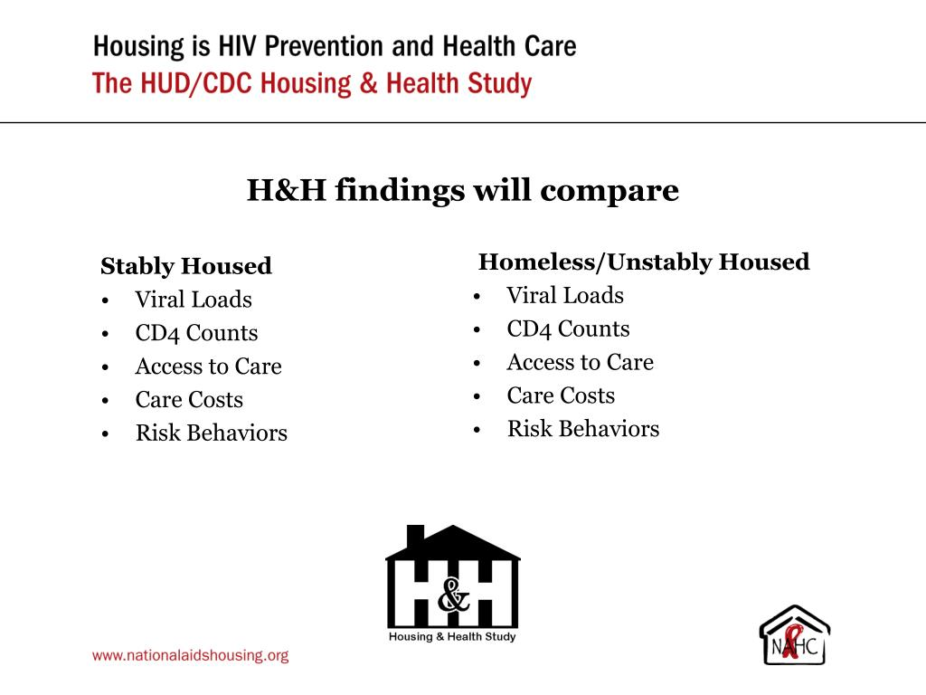 Homeless/Unstably Housed