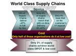 world class supply chains