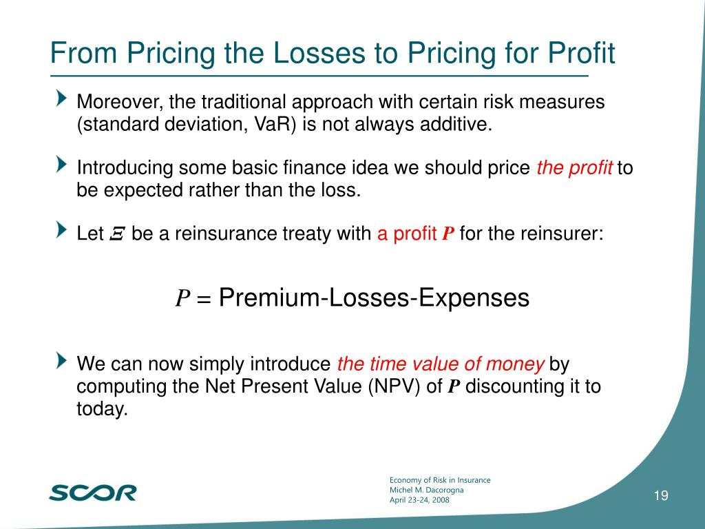 From Pricing the Losses to Pricing for Profit