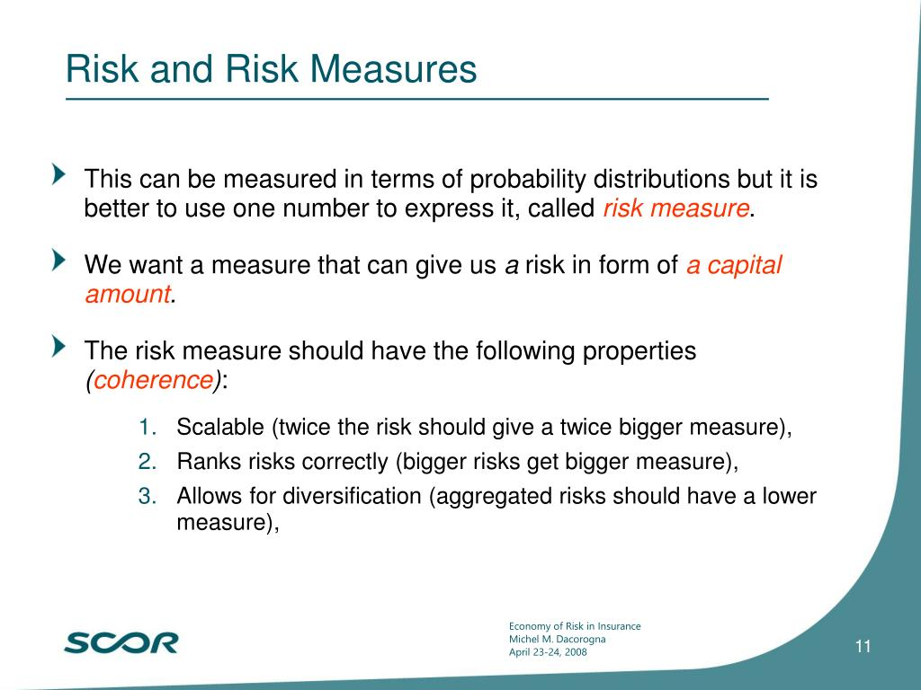Risk and Risk Measures