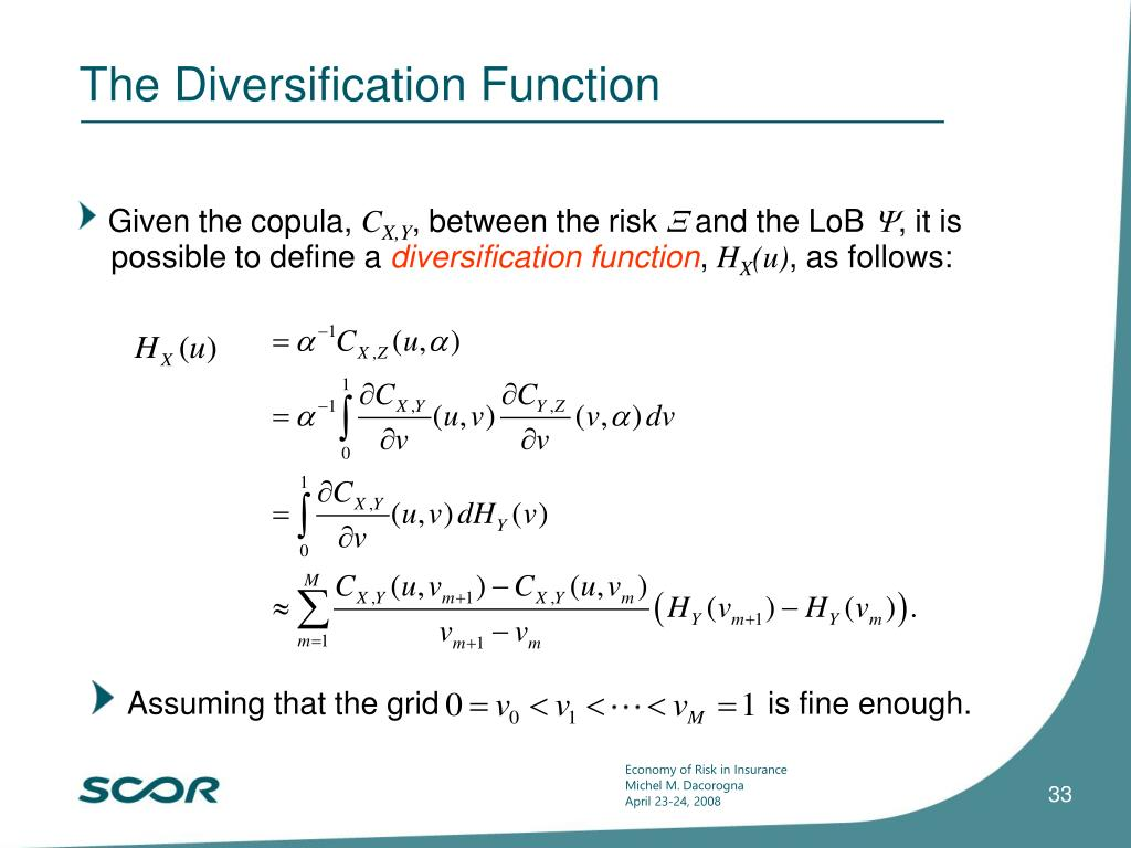 The Diversification Function