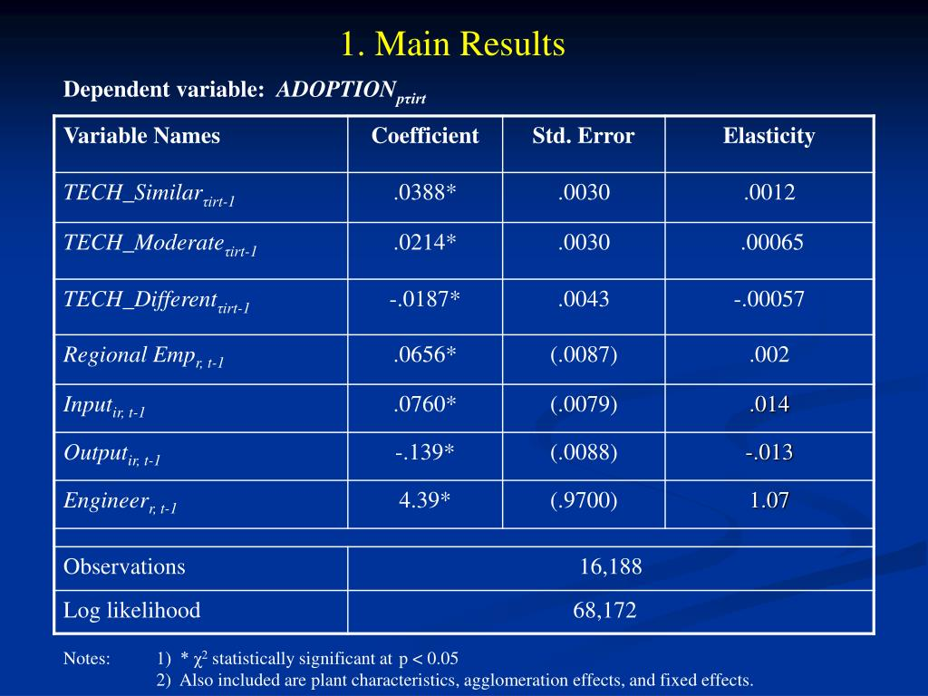 1. Main Results